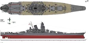 Konfigurasi Yamato akhir tahun 1945